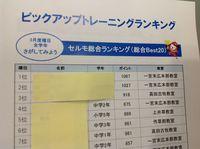 ◆速読で好成績(^_^)/◆